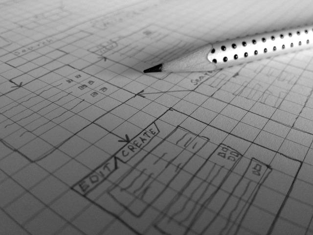 webdesign plánování